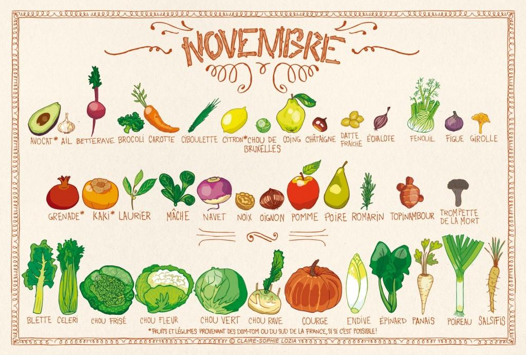 manger saisonnier renforce le plaisir de la dégustation