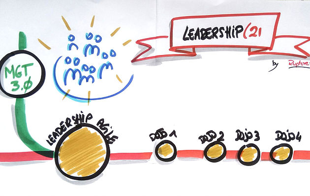 leadership 21