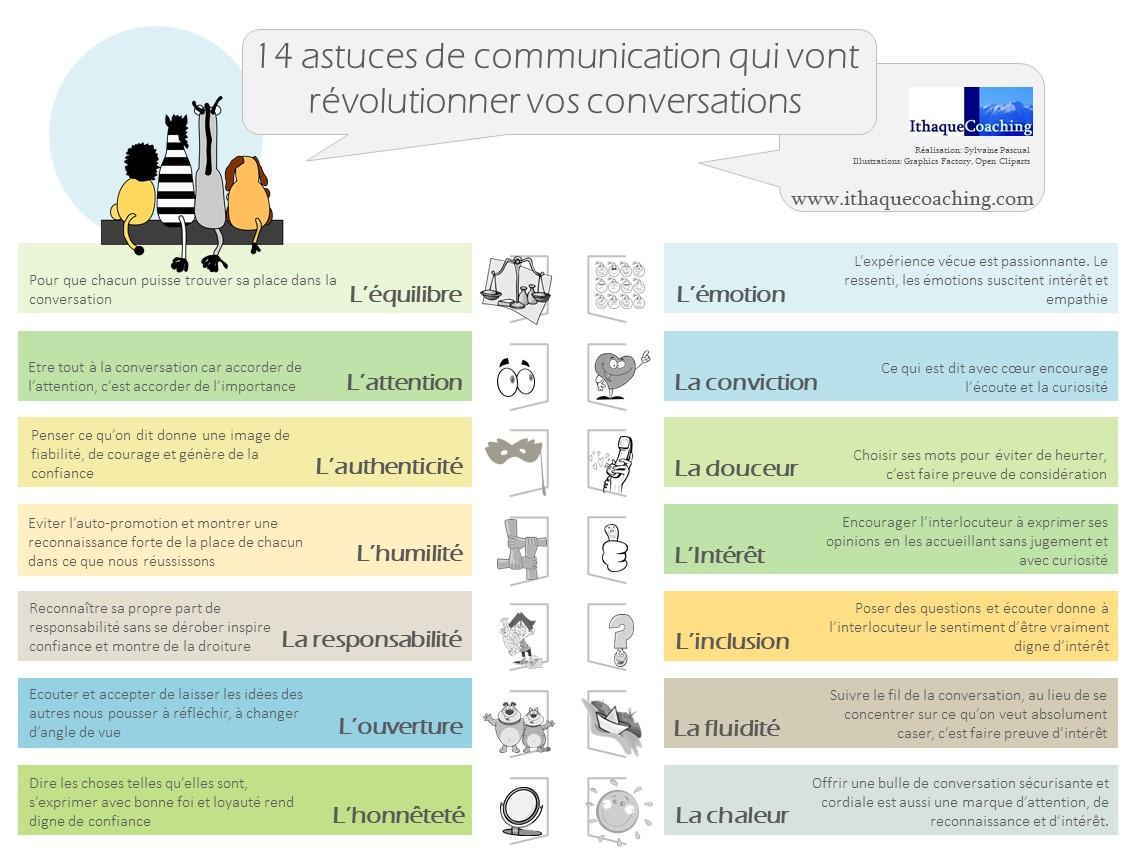 14 astuces de communication qui vont révolutionner vos conversations