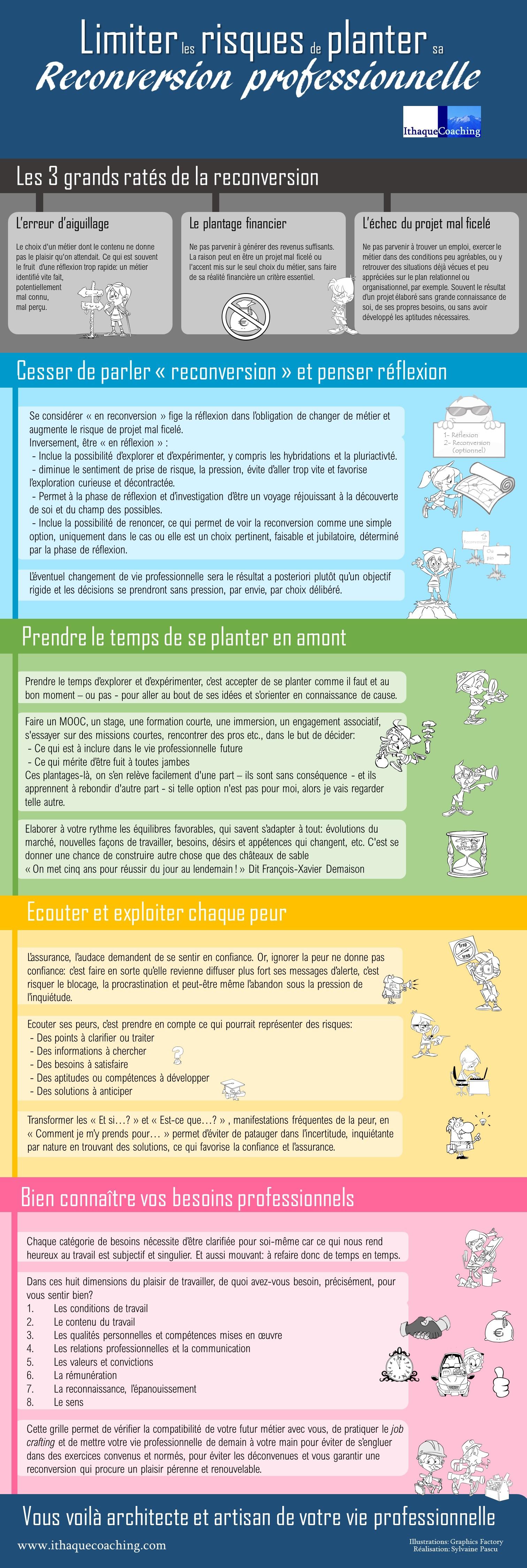 3 plantages courants en reconversion et 4 façons de les éviter