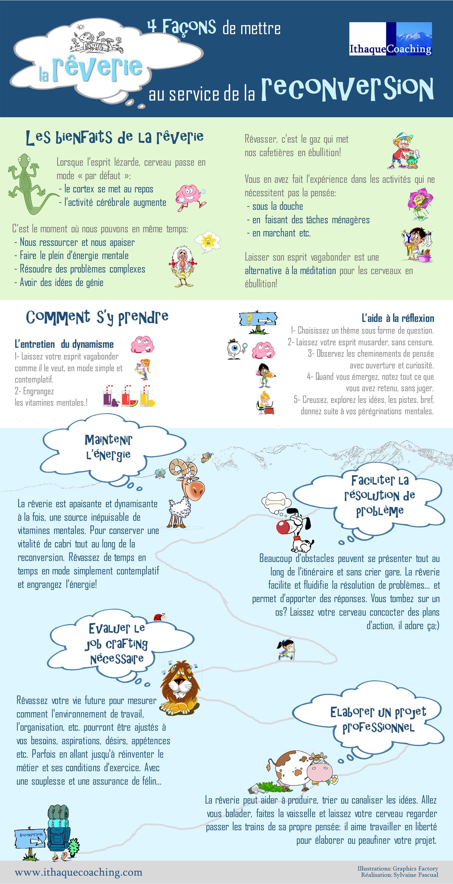 Infographie - 4 façons de mettre la rêverie au service de la reconversion